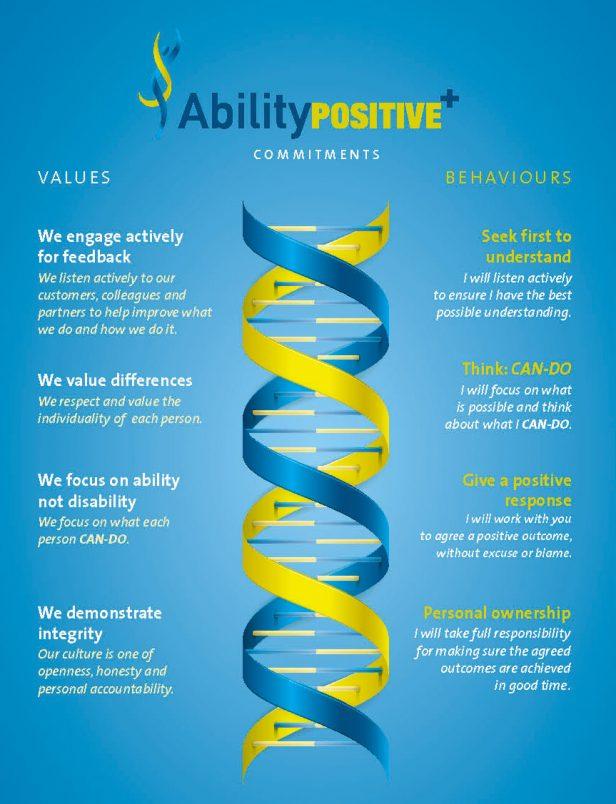 AbilityPOSITIVE+