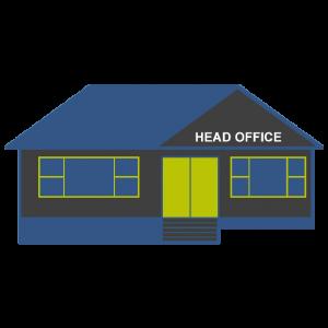 Ability Head Office